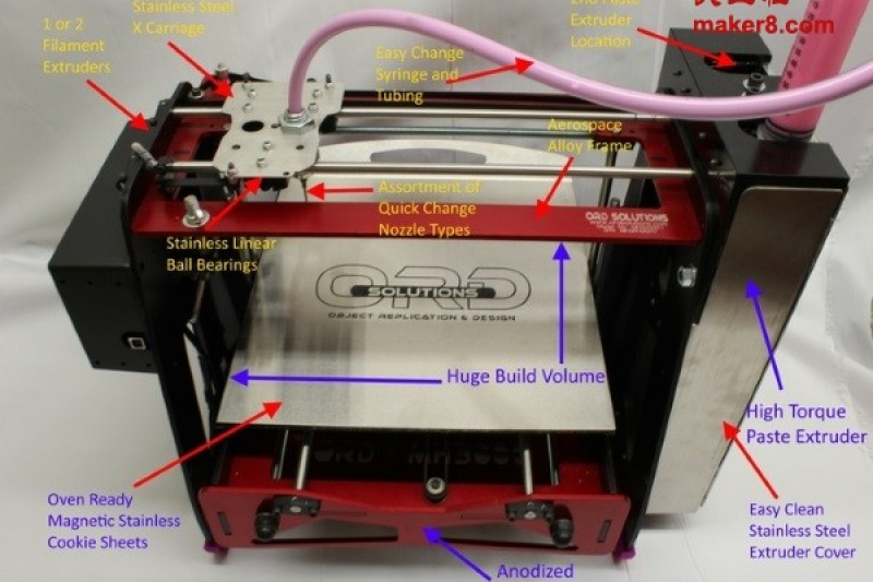 专门打印糊状材料的3D打印机 RoVa-Paste