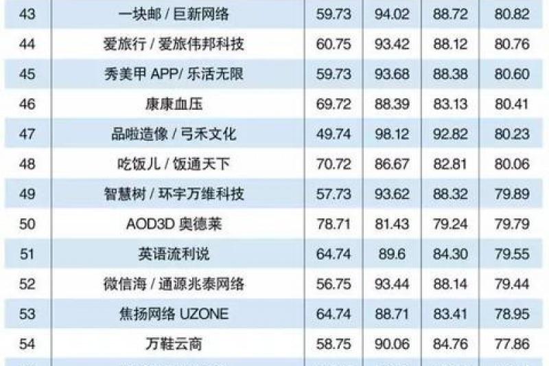 3D打印企业AOD、品啦入选互联网Top 100