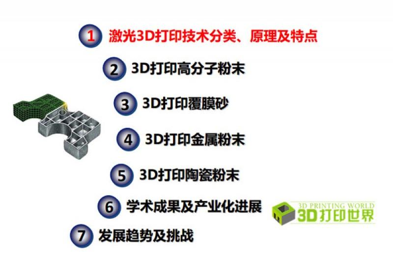 史玉升:激光3D打印粉末材料的研发与应用进展