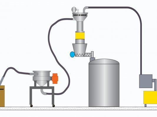 VAC-U-MAX推出3D打印专用的金属粉末回收系统,节约85%的回收时间