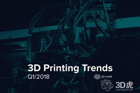 3D Hubs发布2018年第一季度3D打印趋势报告,你怎么看?
