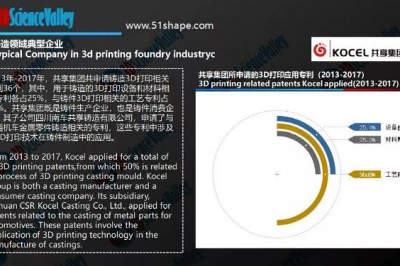 剖析宁夏共享如何推动我国铸造3D打印产业化应用