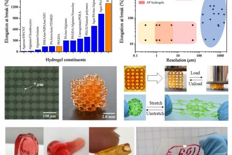 拉伸度高达1300%,研究人员开发出新的高分辨率水凝胶材料