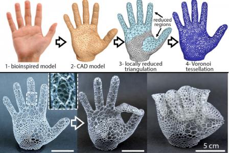 美国普渡大学开发可3D打印的软体机器人技术
