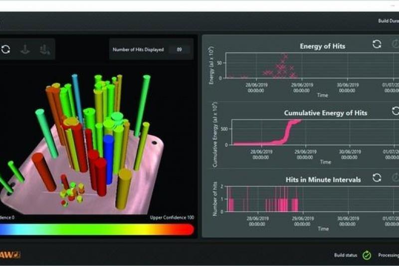 声控3D打印厉害了 雷尼绍新智能软件