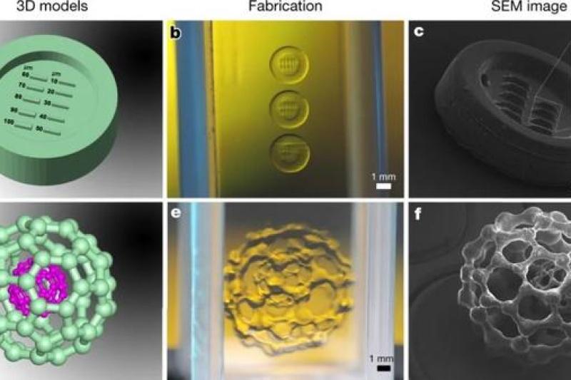 今日Nature:实现《星际迷航》科幻!3D打印超高分辨物体仅需几秒